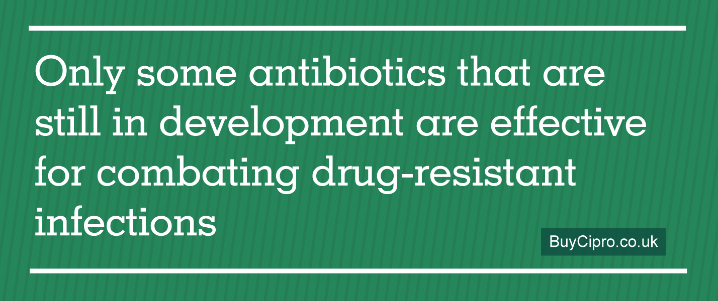 Only some antibiotics that are still in development are effective for combating drug-resistant infections